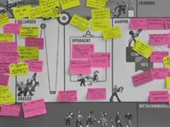 Arbeidsmarktagenda_mindmap