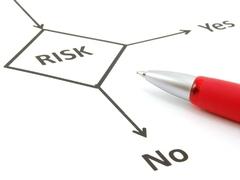 risico diagram